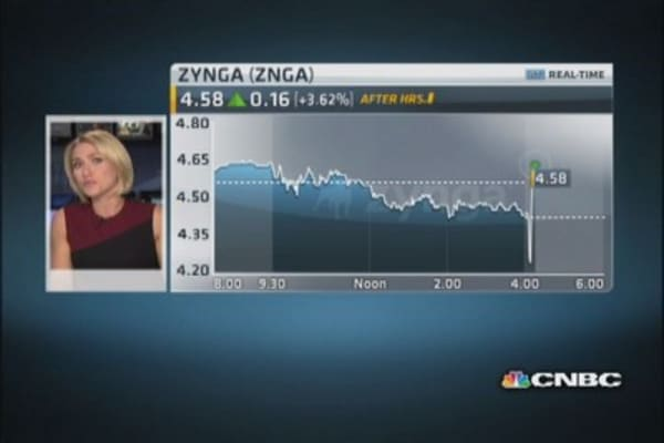 Strong Zynga earnings