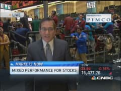 Santelli: 10-year going sideways