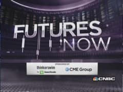 Futures Now: Gold spikes, own it?