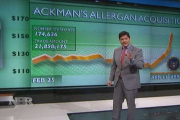 Behind the Ackman Allergan deal