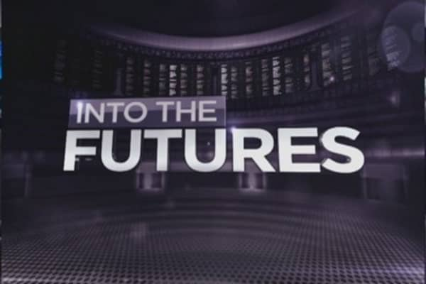 Into the futures: Forecasting the Fed's next move