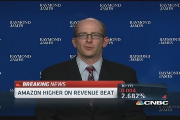 Positive long-term on Amazon: Pro
