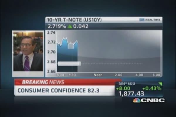 April consumer confidence 82.3