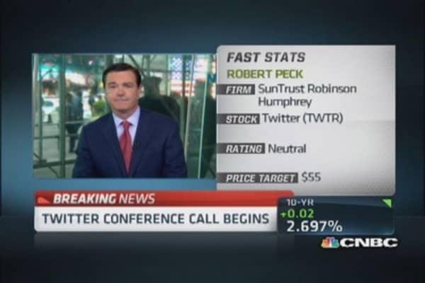 Twitter shares drop following Q1 report