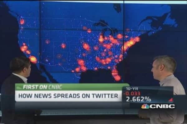 How Twitter tracks big events