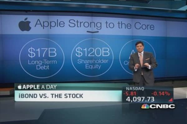Better buy: Apple's stock or iBond?