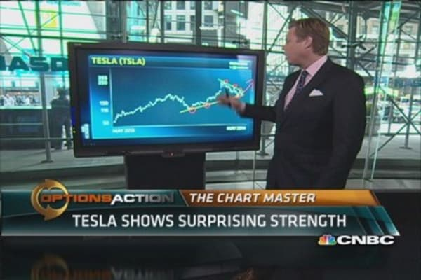Blowout earnings for Tesla?