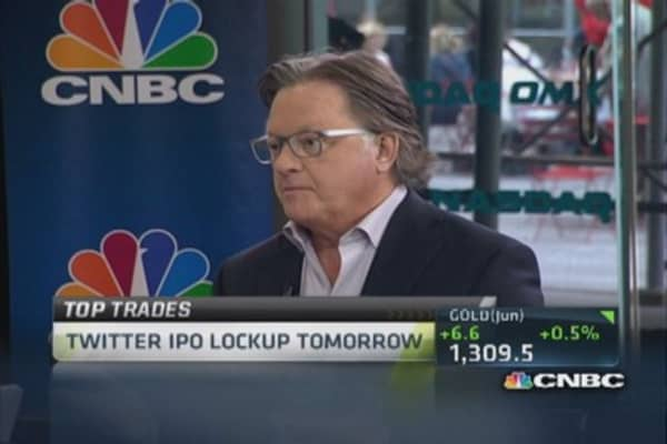 Twitter IPO lockout a non-event: Pro