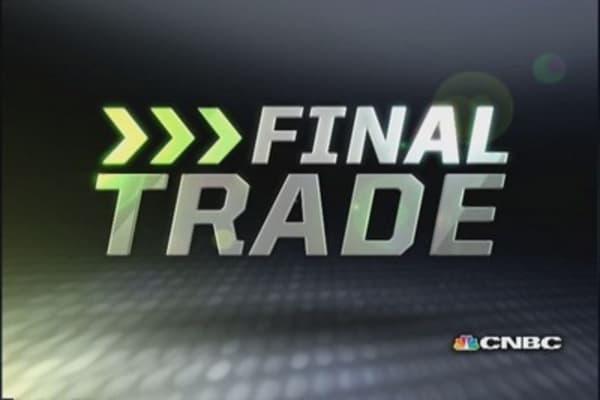 FMHR Final Trade: BAC, HOLX, TRV & DVN