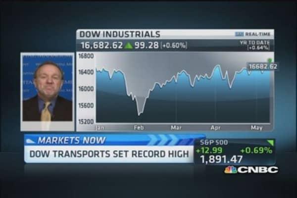 Jim Paulsen: Why the S&P should break 1,900 soon
