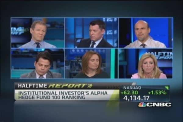 Hedge fund 100 list
