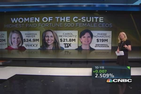 Women of the c-suite