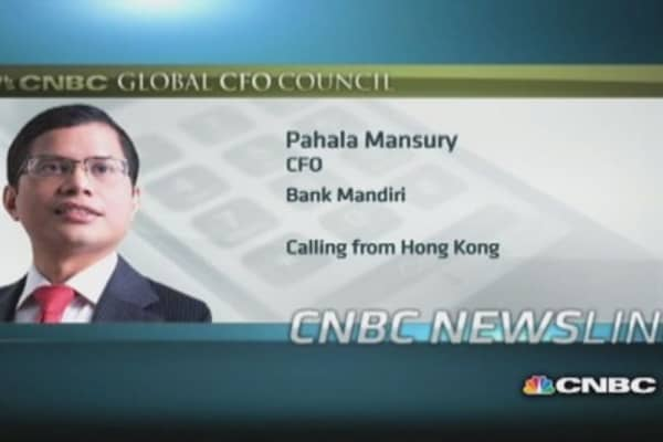 Global CFO survey reveals bullish outlook on money supply