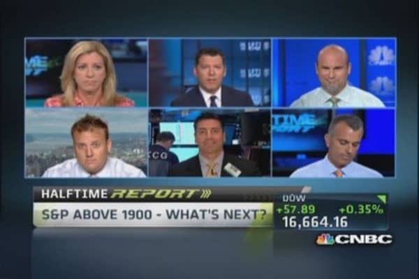 S&P 500 above 1,900: Now what?