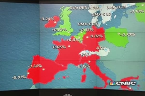 European market closes