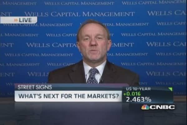 Paulsen sees 10-year above 3.5% before years end: Paulsen