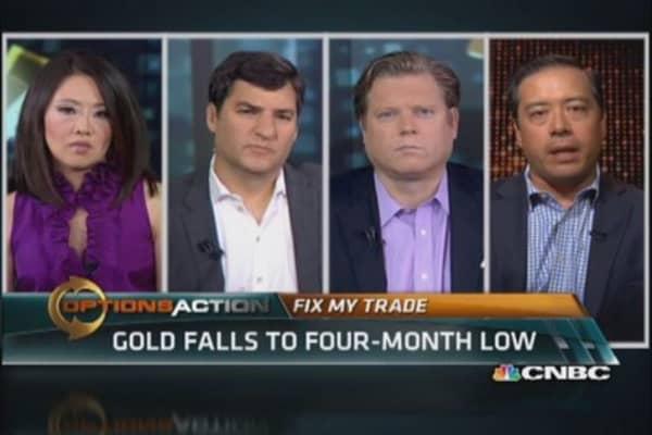 Gold's secret buy sign