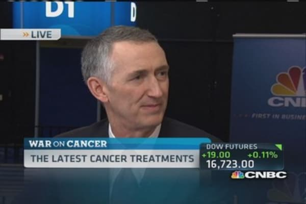Roche's breakthrough therapies