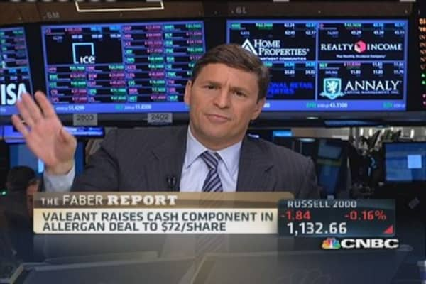 Faber Report: Fight for Allergan