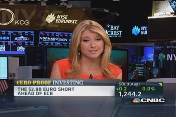 The $2.8 billion euro short