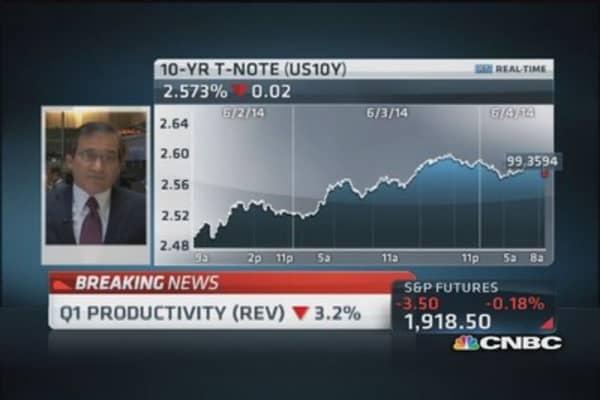 April trade deficit $47.2B; Q1 productivity (rev) down 3.2%