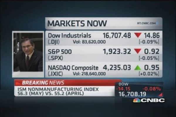 ISM non-manufacturing index 56.3