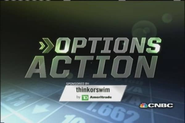 Options Action: Will Apple hit $700?