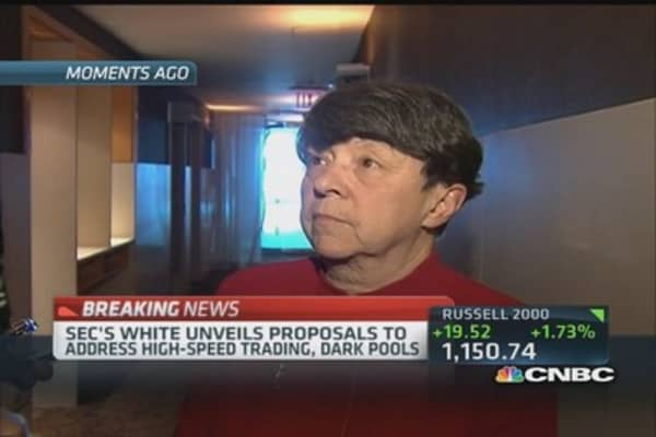 Mary Jo White: Market's not rigged
