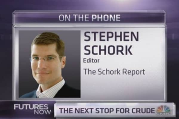 Stephen Schork: Critical level for oil