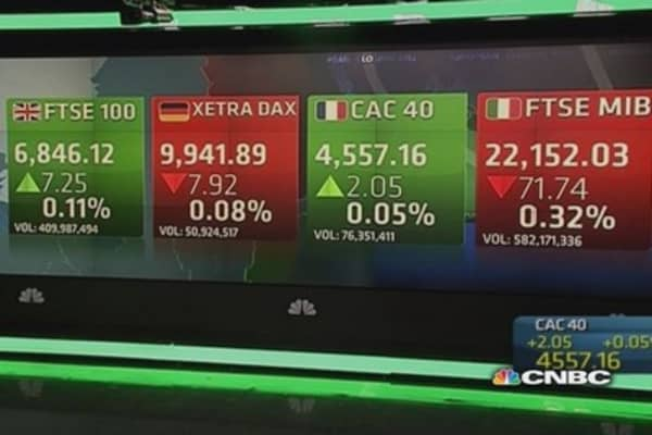 European shares close narrowly higher