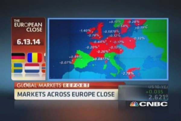 European markets close: Mark Carney speaks