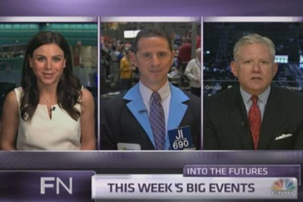 Into the Futures: Fed announcement ahead