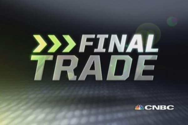 FMHR Final Trade: WEN, MDSO, NUAN & GBX
