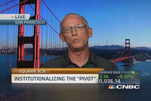 Institutionalizing the 'pivot'