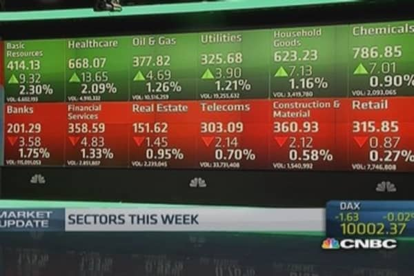 Europe shares finish at 6-1/2 year high; Iraq concerns weigh