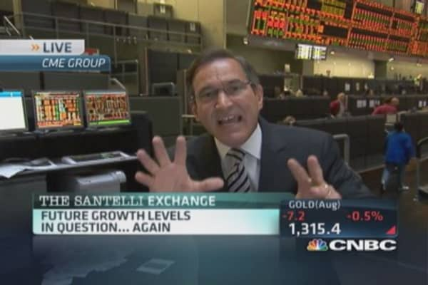 Santelli Exchange: Growth levels in question