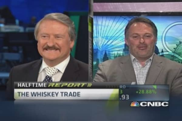 The Whiskey trade