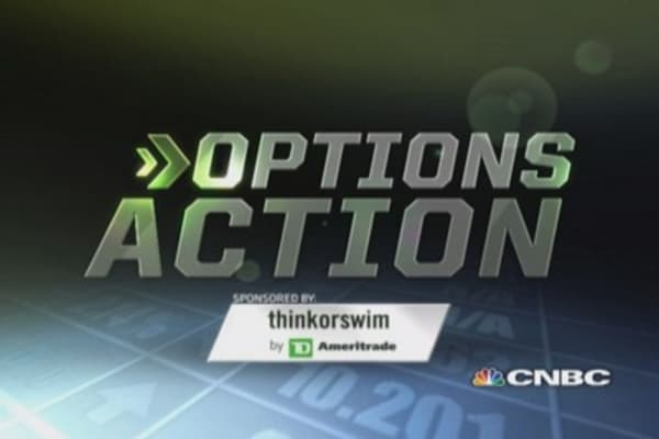 Options Action: Big bet on Apple