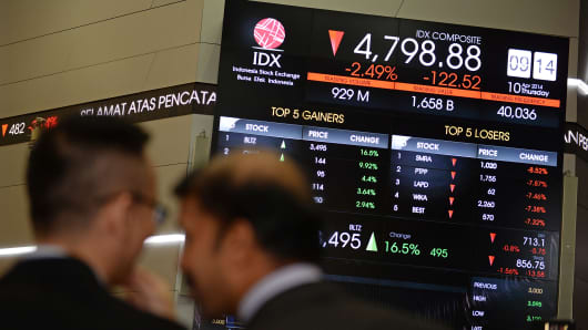 An electronic board displaying the Jakarta Composite Index figure at the Indonesia Stock Exchange (IDX) in Jakarta, Indonesia.