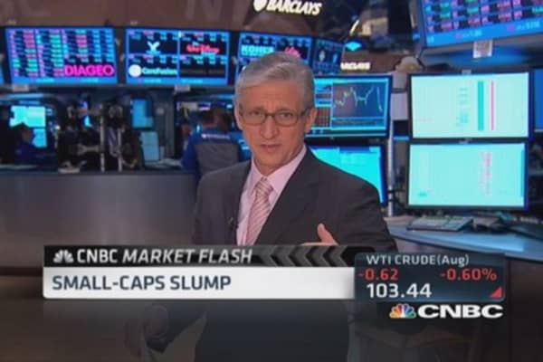Small caps slump