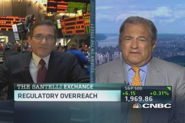 Santelli Exchange: SEC intimidation