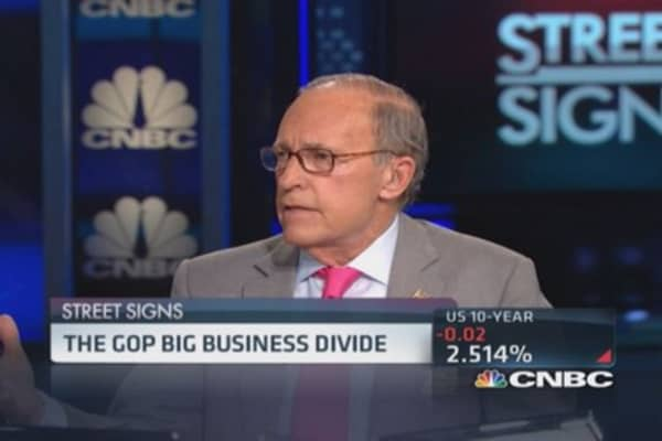 Larry Kudlow sounds off on Ex-Im Bank