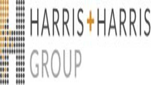 Harris & Harris Group logo