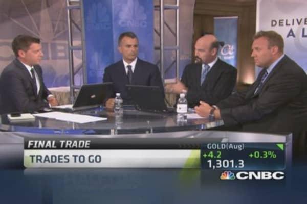 FMHR Final Trade: COP, RRC & NOV