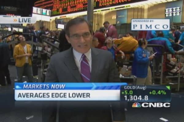 Santelli: Dollar index on a tear