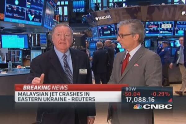 Market reaction to Malaysia MH-17