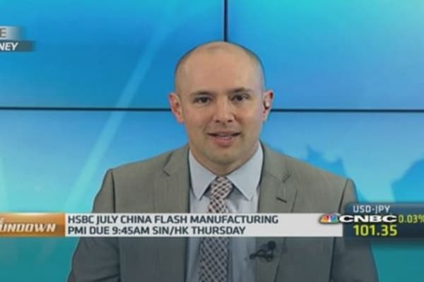 China's current course is unsustainable: Analyst