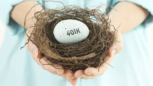 Can you trade options in a 401k