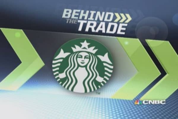 How to trade Starbucks ahead of earnings: Pro