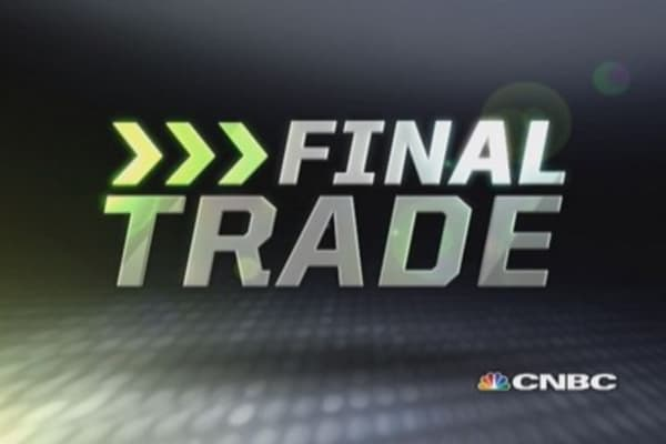 Fast Money Final Trade: TUR, CSCO, BA & ATI